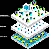 Künstliche Intelligenz und Blockchain